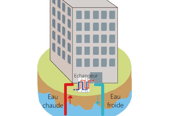géothermie bureau d'études